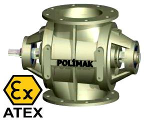 Atex rotary airlock valve explosion isolation dust flame preventation
