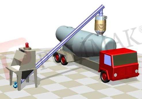 Bag dump station bulk tanker truck loading bellow telescopic chute