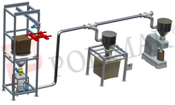 Bulk bag emptying sack filling big bag filling and weighing systems