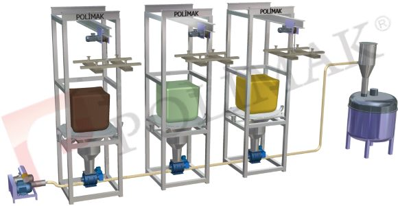 Big bag emptying stations pneumatic conveying batching dosing mixer loading
