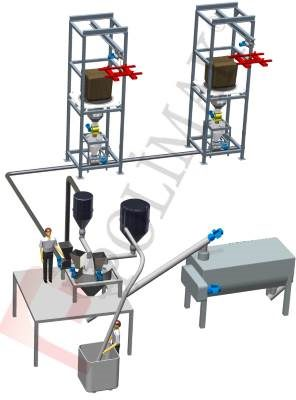 Big bag emptying batching weighing dosing and mixer loading systems