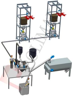 Big bag unloading batching weighing dosing and mixer loading systems