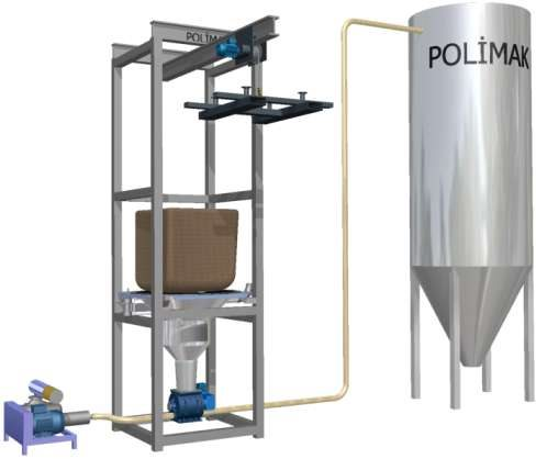 Big bag unloading silo filling system