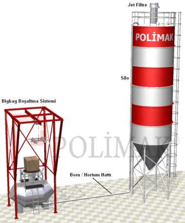 bigbag-bosaltma-silo-dolum-1