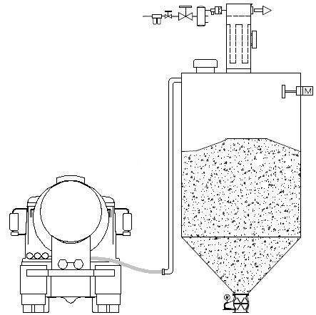 Bulk truck silo filling loading cement truck filter