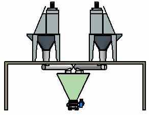 Çuval boşaltım istasyonları hammadde dozajlama mikser otomasyonu