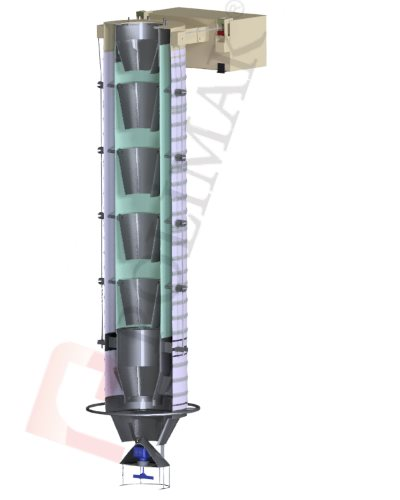 Double bellow with abrasion resistant wear cones bulk solid loading bellows