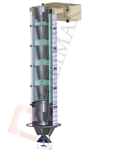 Double bellow with abrasion resistant wear cones bulk solid loading chutes