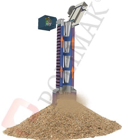 Dust emission dust collector jet filter telescopic loading chute