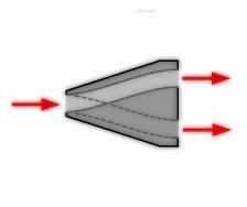 Esnek borulu yönlendirme vanası pnömatik toz transfer yönlendirme vanaları
