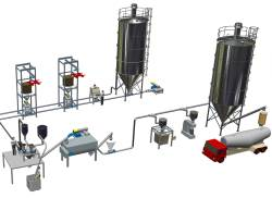 Raw material automation