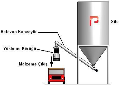 kamyona-toz-dolum
