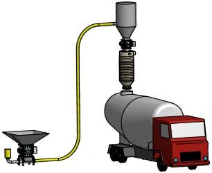 Bulk loading bellow pneumatic conveying system