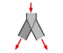 Flap tipi yönlendirme vanası diverter klepe toz akış