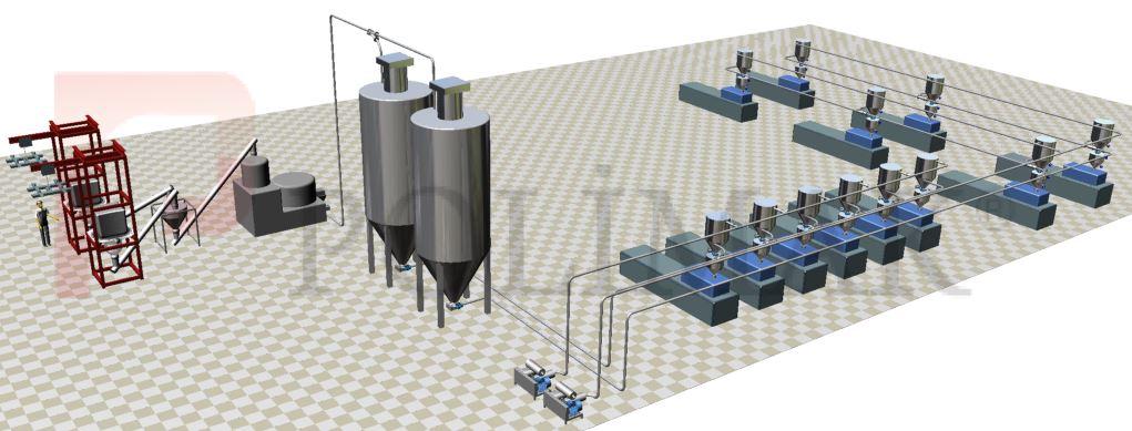 Hammadde Otomasyonu Masterbatch plastik PVC kalsit transfer ekstrüder enjeksiyon besleme vakum yükleme