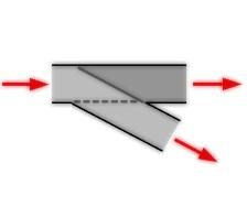 Flap tipi pnömatik transfer yönlendirme vanaları diverter klepe