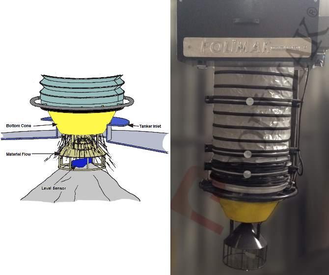 Tanker loading bellow discharge spout poliurethane dustproof cone
