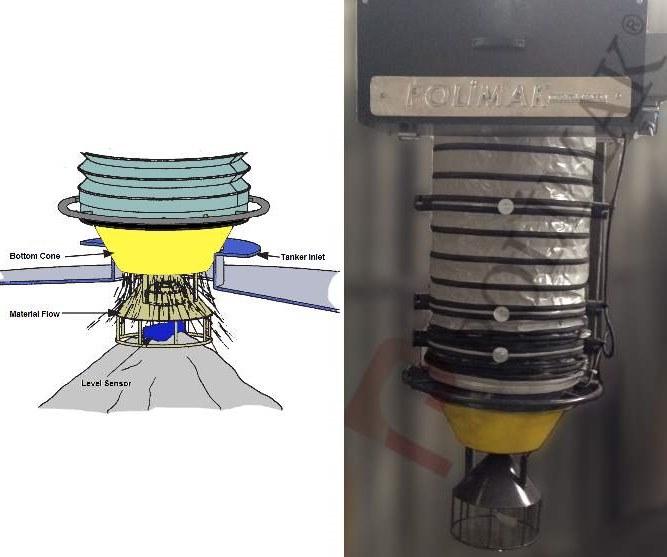 Tanker loading spout discharge spout poliurethane dustproof cone