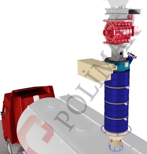 Lading bellow feeding rotary valve rotary feeder airlock