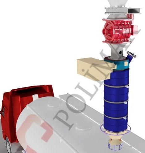 Loading spout feeding rotary valve rotary feeder airlock
