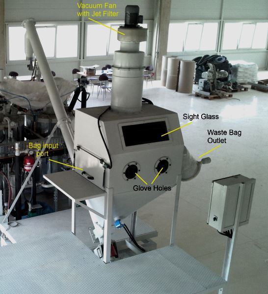 Full containment sack discharge system