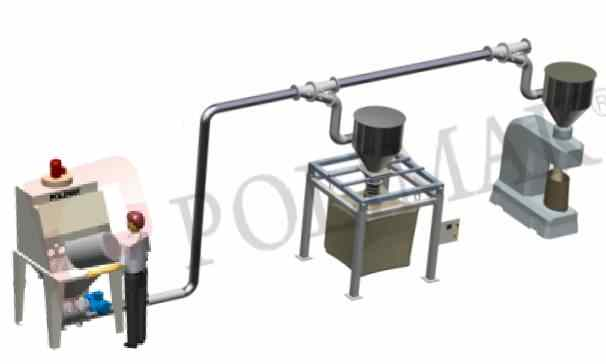 Sack opening system big bag filling packaging machine pneumatic conveying