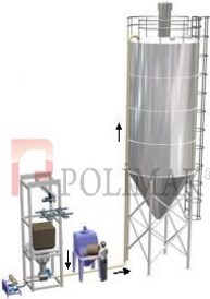 Sack discharge silo filling