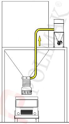 Dust collection system for bulk truck loading bellows dustless filling