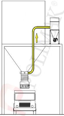 Dust collection system for bulk truck loading spouts dustless filling