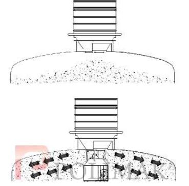 Silobas tanker dökme malzeme yükleme körüğü toz dağıtıcı yayma sistemi pervane motoru
