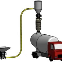 Telescopic Bulk loading chutes material feeding equipment