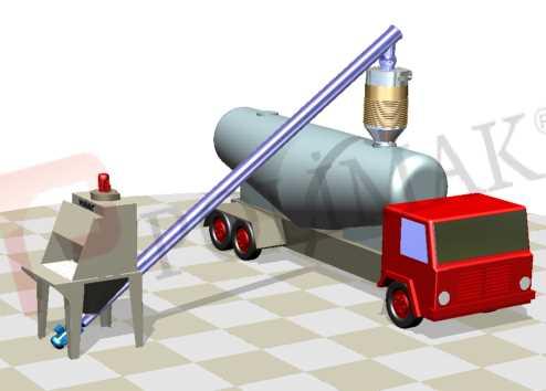 Torba açma istasyonu silobas dolum körükleri kamyon yükleme sistemleri