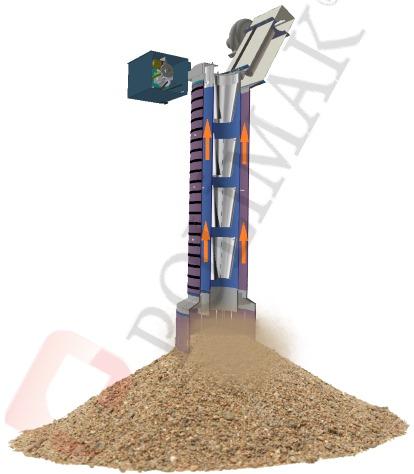 Stok sahası teleskopik şut yükleme toz toplama sistemi