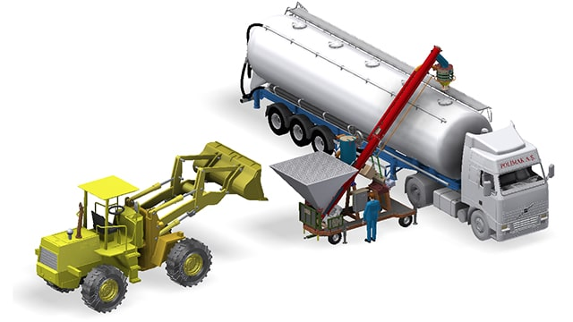 Mobile truck loading with front end wheel loader big hopper loading system