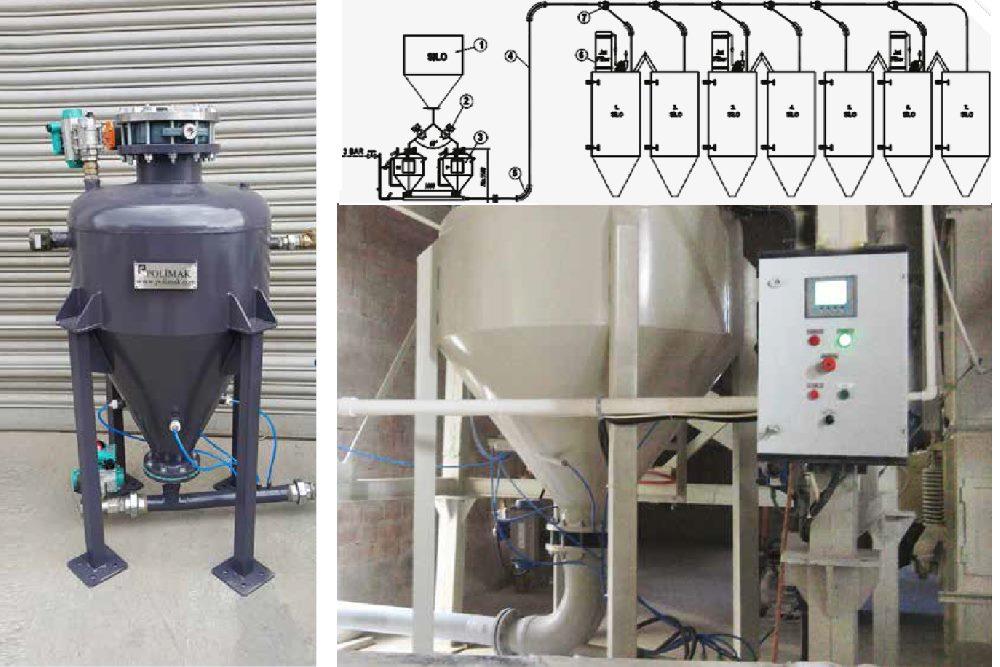 Toz halde dökme malzemelerin taşınması için yoğun faz pnömatik taşıma sistemi